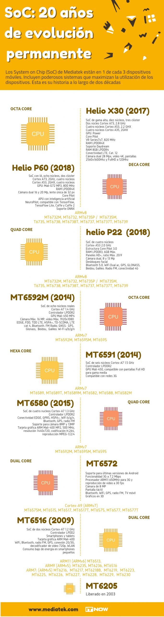 mediatek system on chip soc revista it now jjlopezt